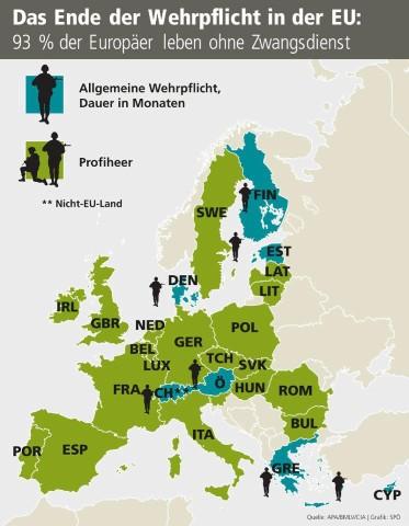 EU-Wehrpflicht (Small)
