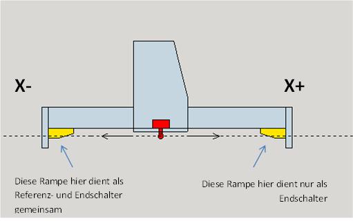 Ungewöhnlich Schaltplan Für Induktiven Näherungsschalter Galerie ...