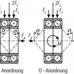 K640_X und O Methode